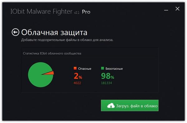 IObit Malware Fighter Pro v2
